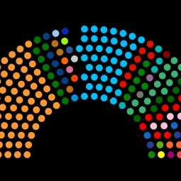 bjp gains 92 seats in rajyasabha